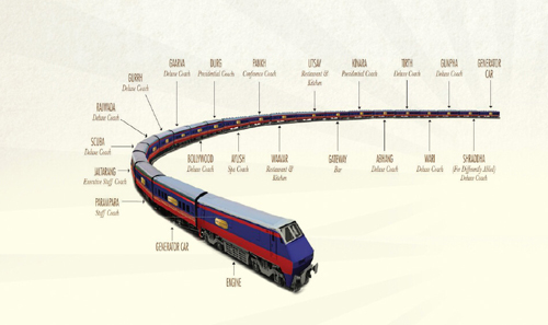 The Deccan Odyssey Layout