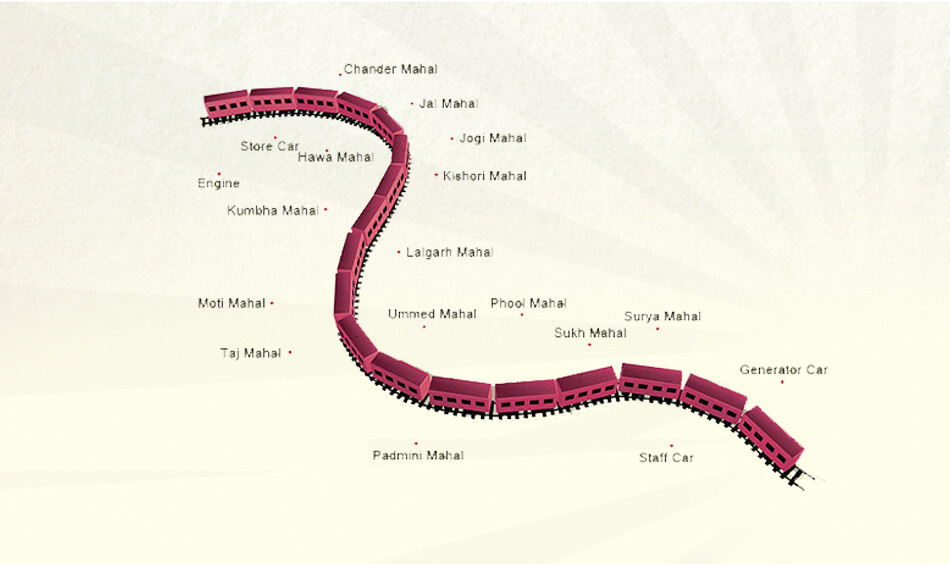 Palace on Wheels Train Layout